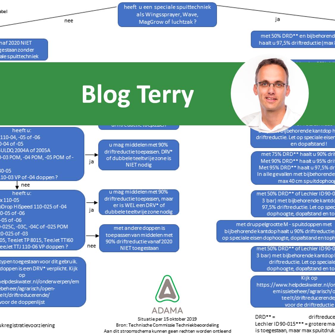 Blog - Terry block